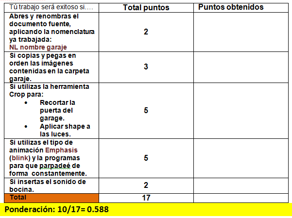 tabla calificación
